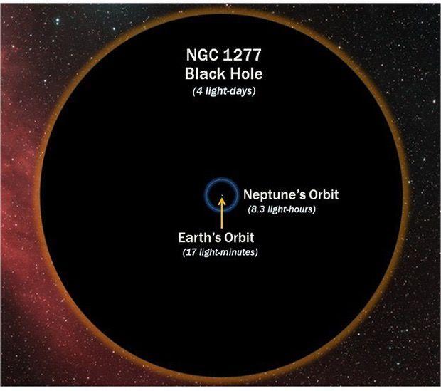 gaura-neagra-spatiu-cosmic