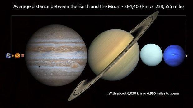 planete-intre-pamant-luna