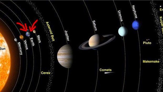 sistem-solar