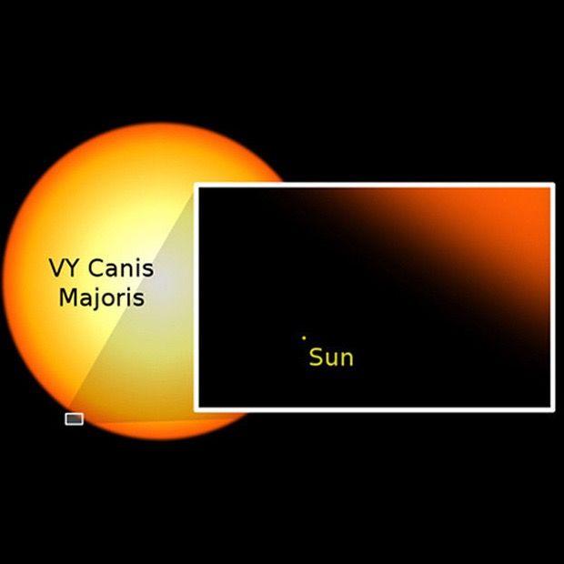 soare-VY-CANIS-majoris